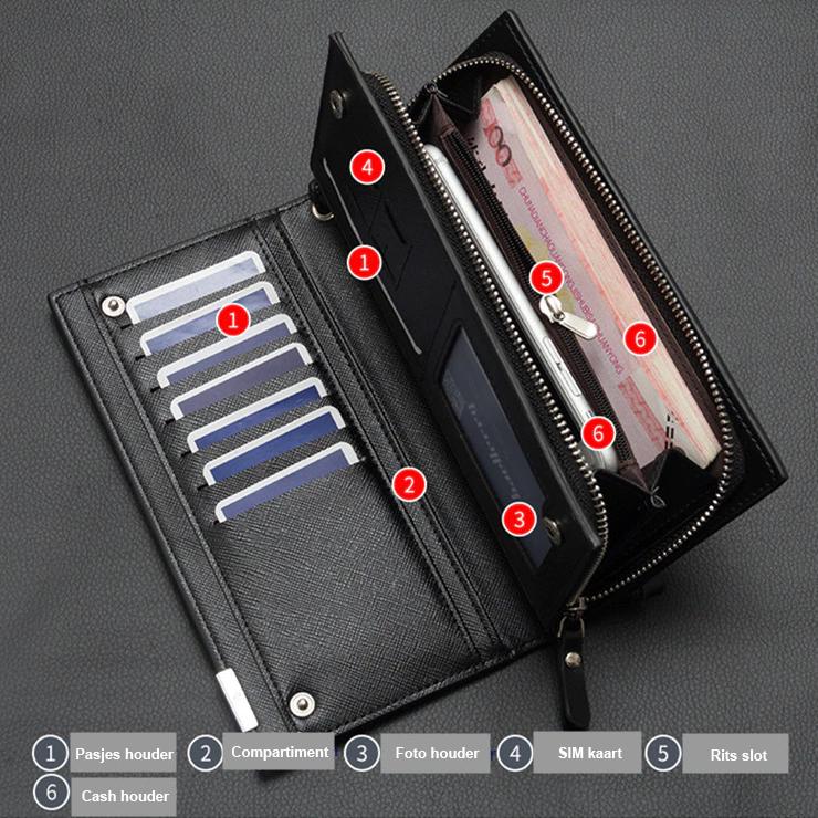 6d250245120 Luxe heren portemonnee | SlimmePortemonnee.nl